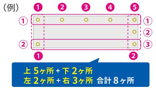 ハトメの個数・位置別途指定