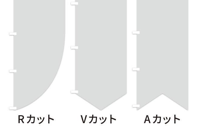 変形カットオプション詳細
