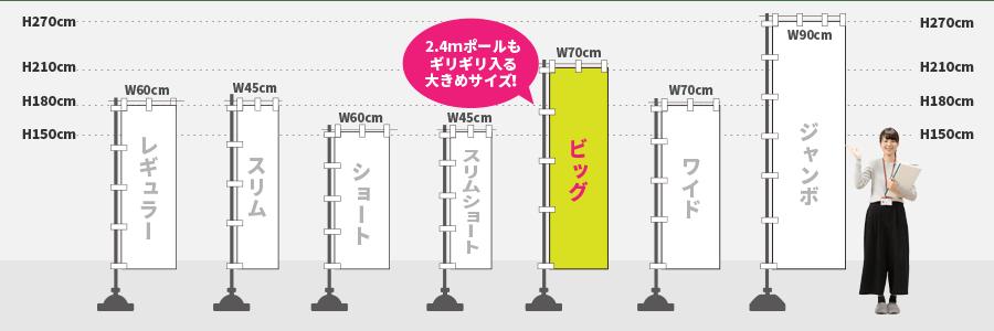 のぼり旗のサイズ比較表