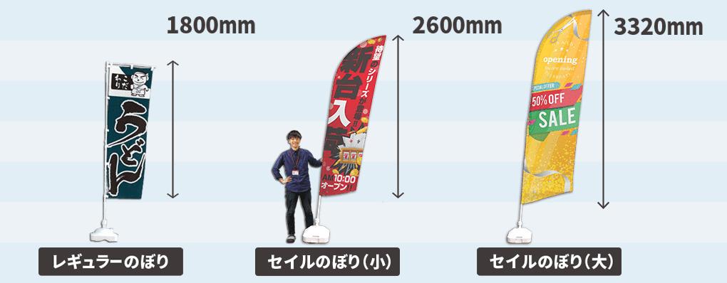 セイルのぼり商品サイズ比較
