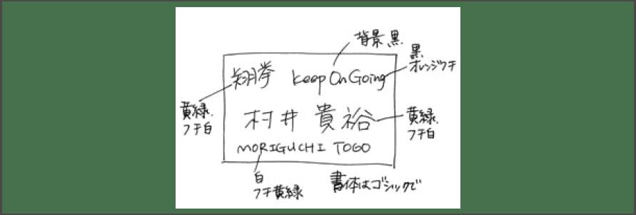 手書きFAXパターン1
