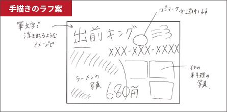 手描きのラフ案1