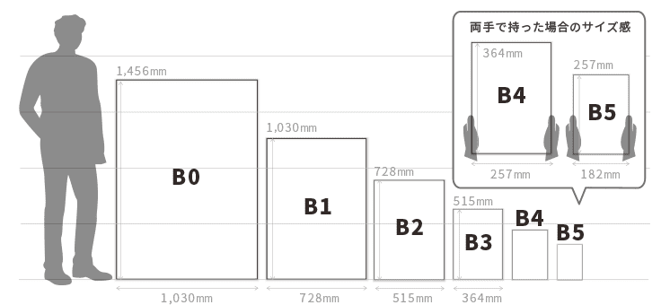 B判サイズ例