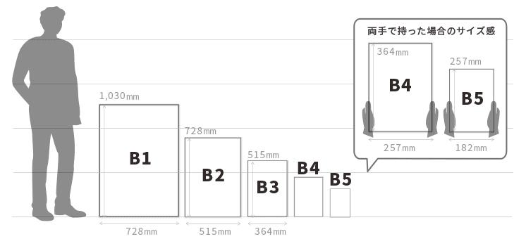 B判サイズ例_防炎_アルミ複合板