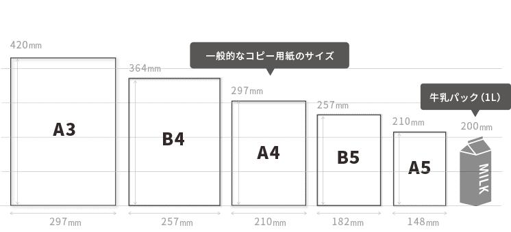 サイズ例_卓上サイズ